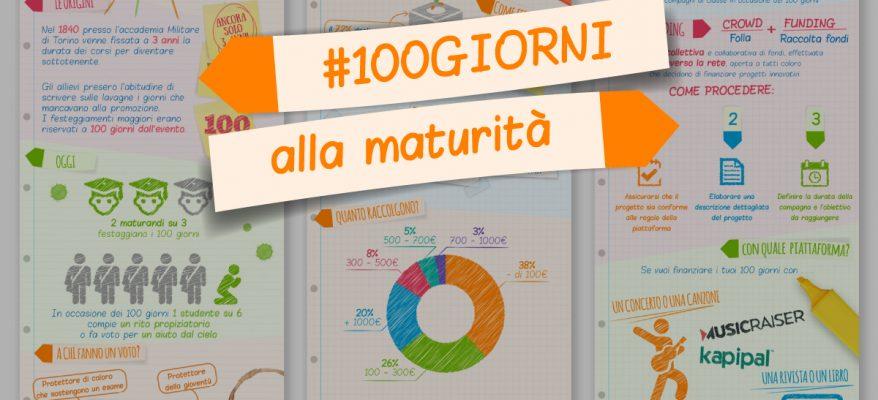 #100giorni-maturità