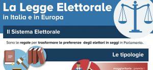 legge elettorale infografica